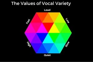 the-values-of-vocal-variety